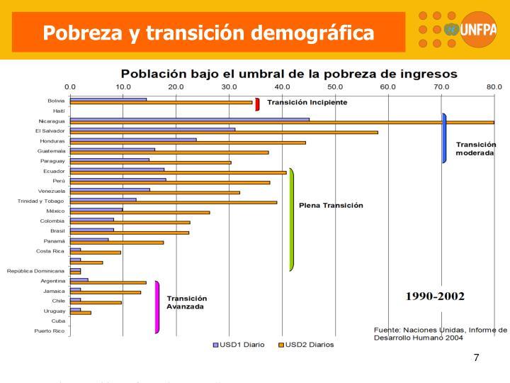 Pobreza y transición demográfica