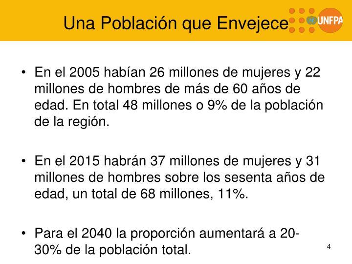 Una Población que Envejece