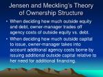 jensen and meckling s theory of ownership structure
