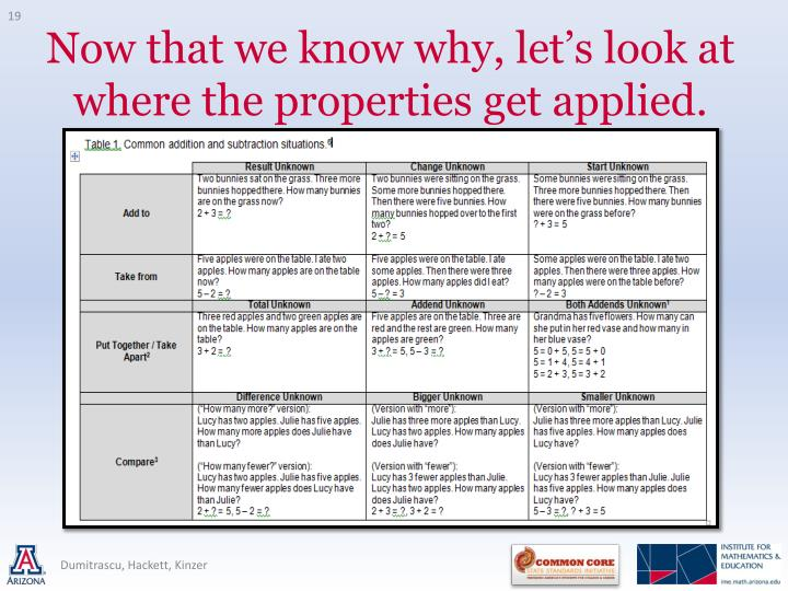 Now that we know why, let's look at where the properties get applied.