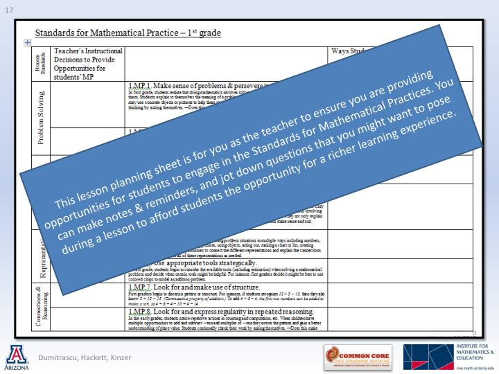 This lesson planning sheet is for you as the teacher to ensure you are providing opportunities for students to engage in the Standards for Mathematical Practices. You can make notes & reminders, and jot down questions that you might want to pose during a lesson to afford students the opportunity for a richer learning experience.