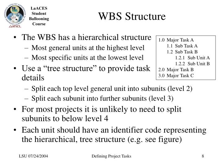 WBS Structure