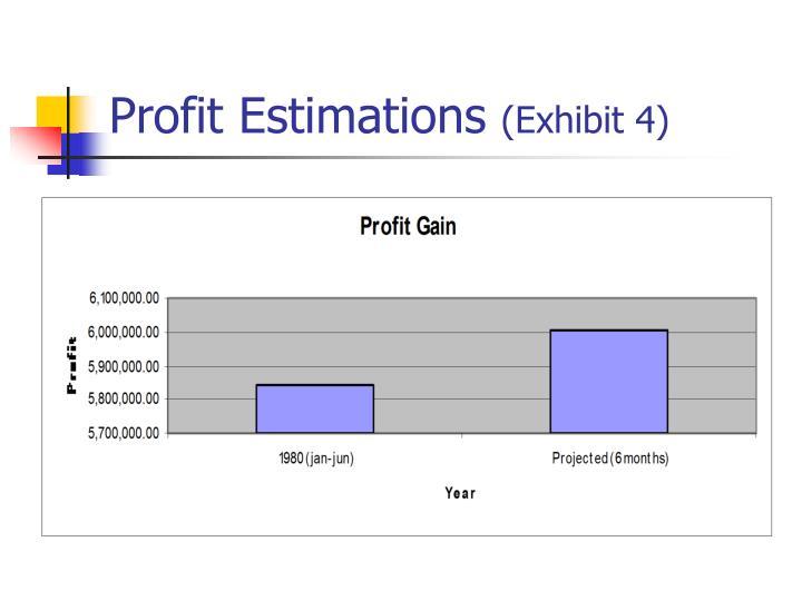 Profit Estimations