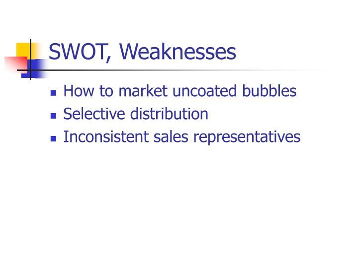 SWOT, Weaknesses
