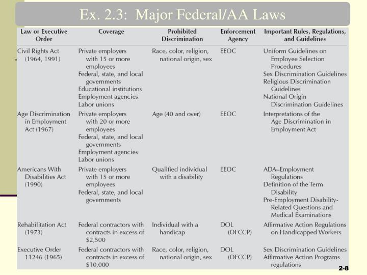 Ex. 2.3:  Major Federal/AA Laws