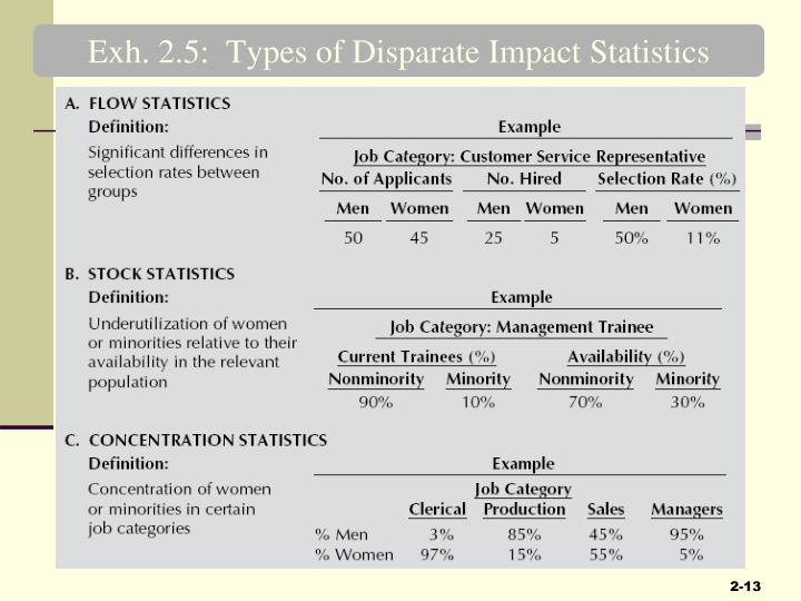 Exh. 2.5:  Types of Disparate Impact Statistics