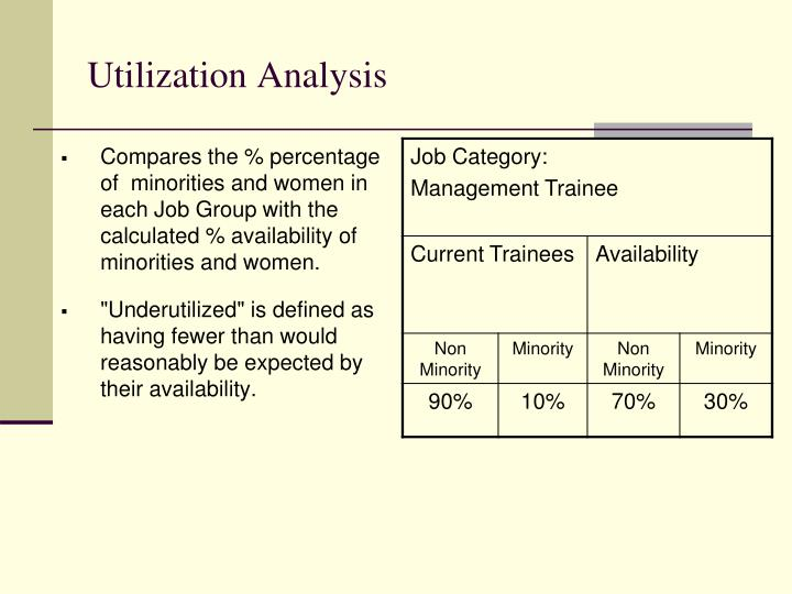 Utilization Analysis