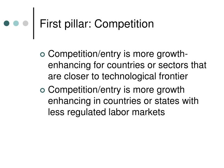 First pillar: Competition