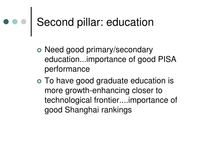 Second pillar: education