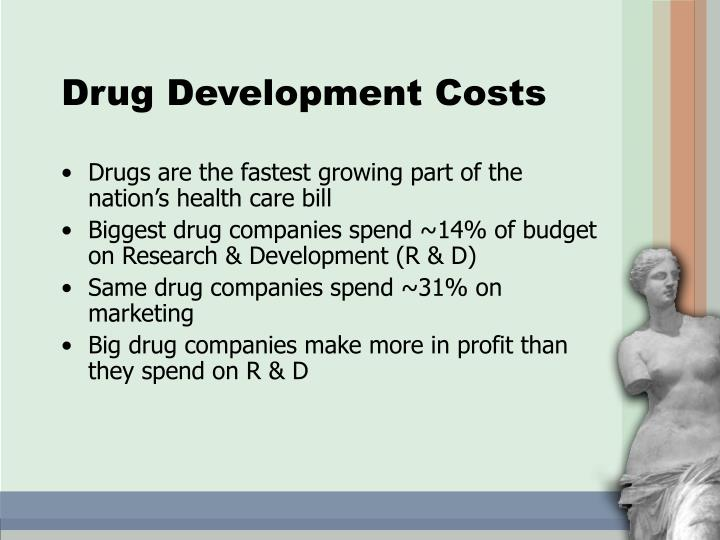 Drug Development Costs
