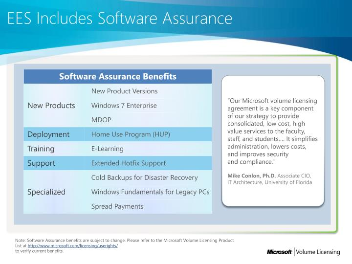 what is software assurance in microsoft license