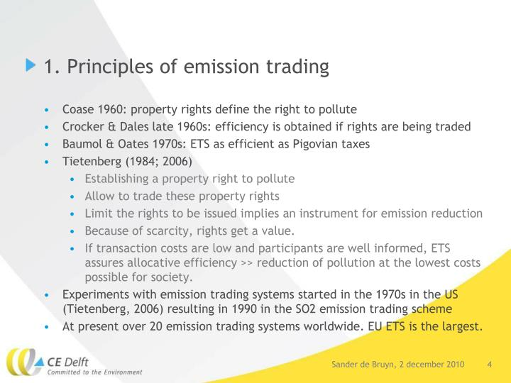 1. Principles of emission trading