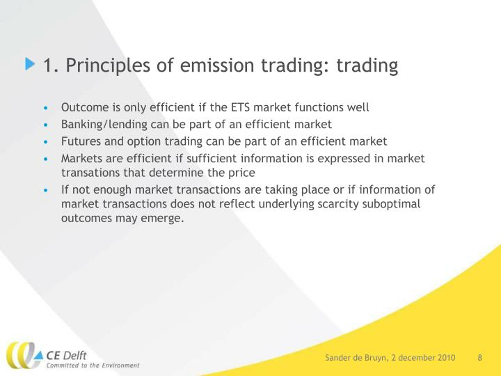 1. Principles of emission trading: trading