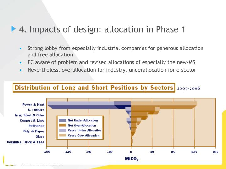 4. Impacts of design: allocation in Phase 1