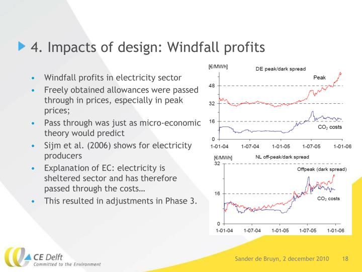 4. Impacts of design: Windfall profits