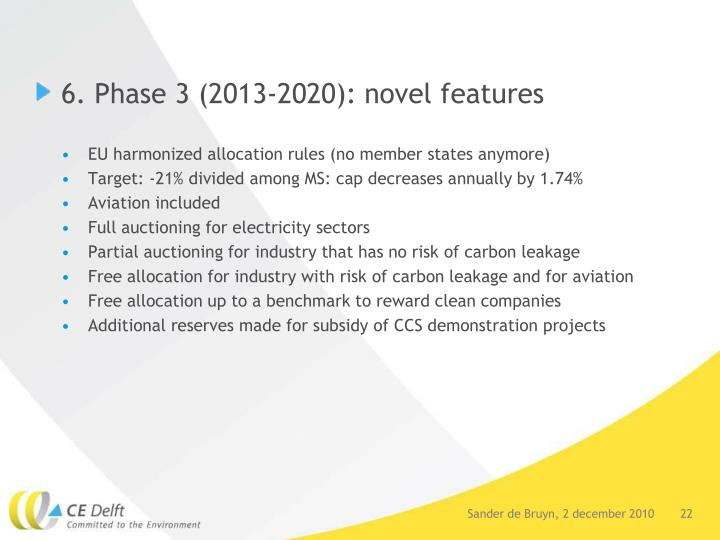 6. Phase 3 (2013-2020): novel features