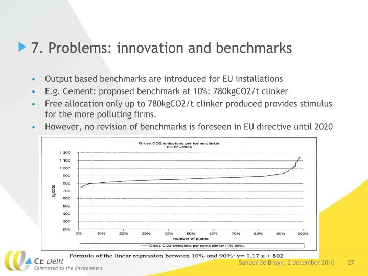 7. Problems: innovation and benchmarks