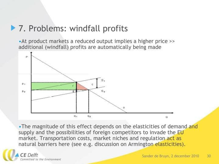 7. Problems: windfall profits