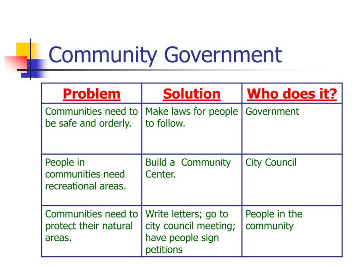 Community Government