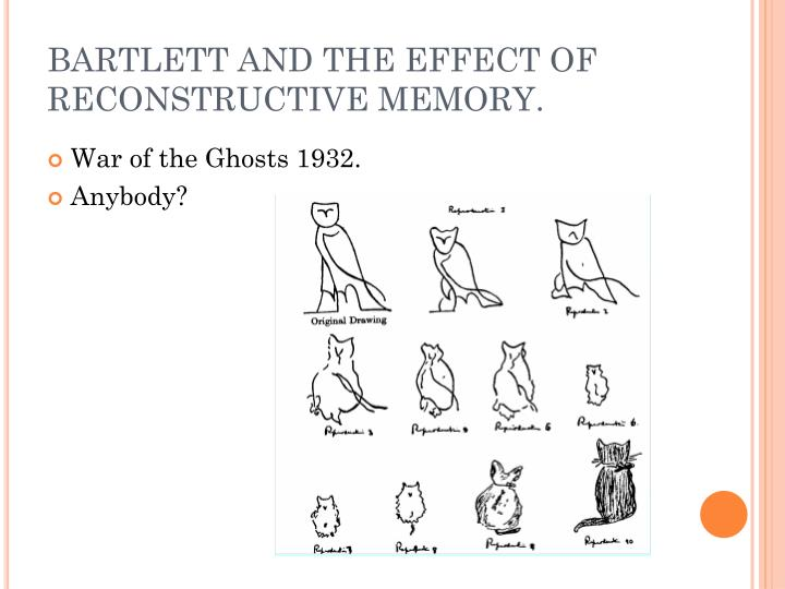 BARTLETT AND THE EFFECT OF RECONSTRUCTIVE MEMORY.