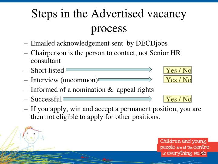 Steps in the Advertised vacancy process