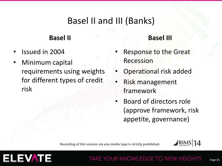 Basel II and III (Banks)