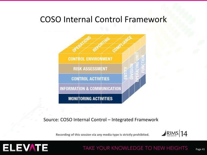COSO Internal Control Framework