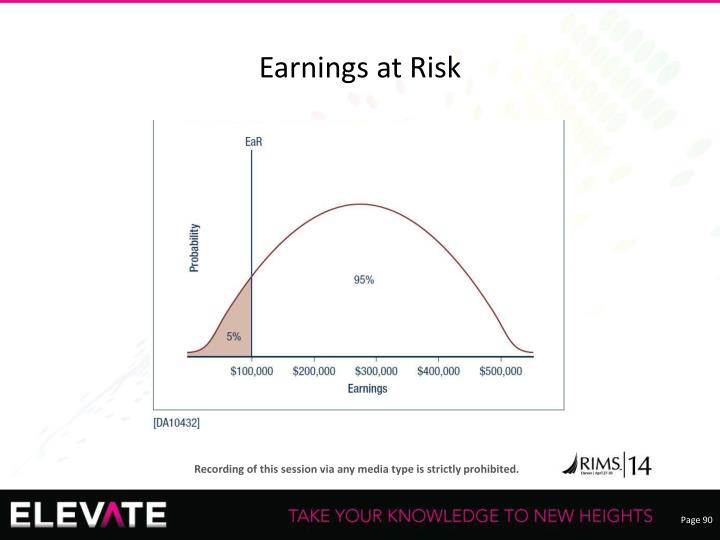 Earnings at Risk