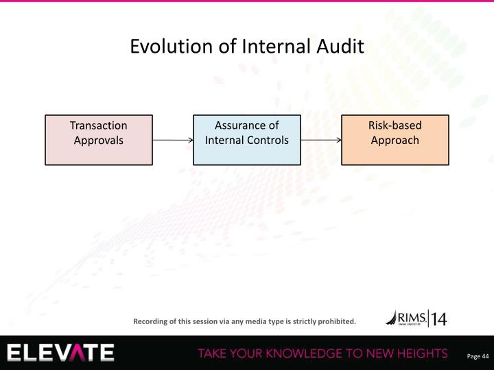 Evolution of Internal Audit