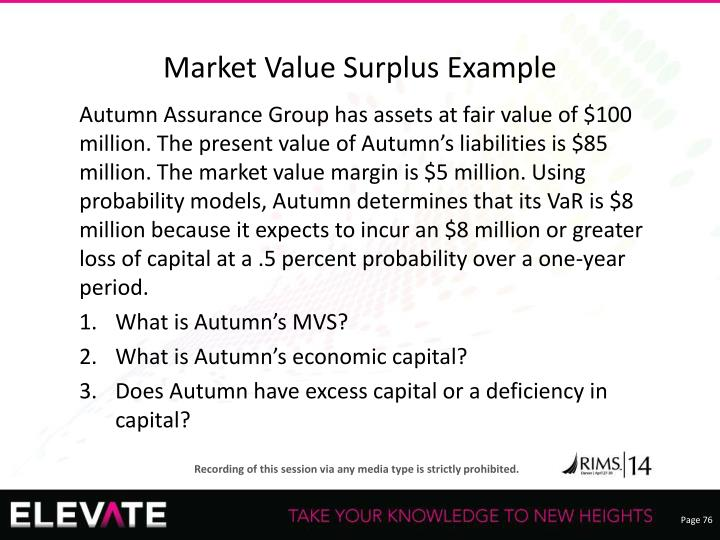 Market Value Surplus Example