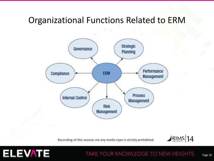 Organizational Functions Related to ERM