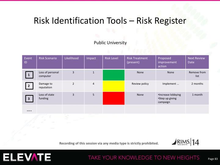 Risk Identification Tools – Risk Register