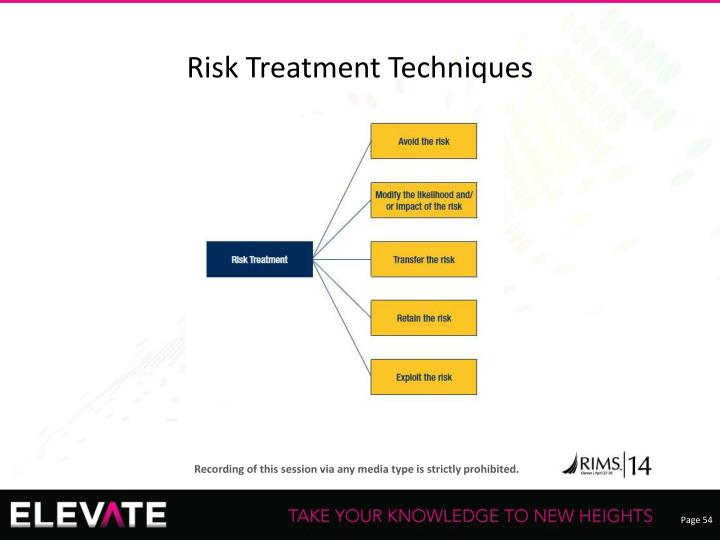 Risk Treatment Techniques