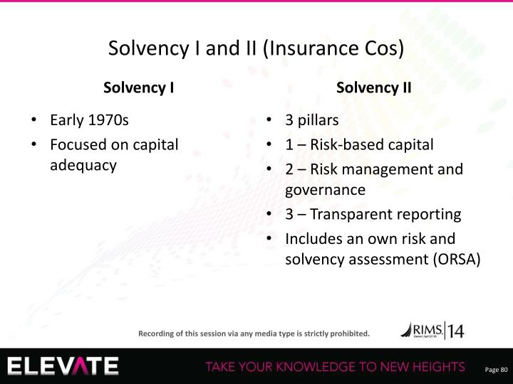 Solvency I and II (Insurance Cos)