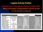 logistic activity profiles10