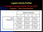logistic activity profiles7