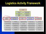 logistics activity framework1