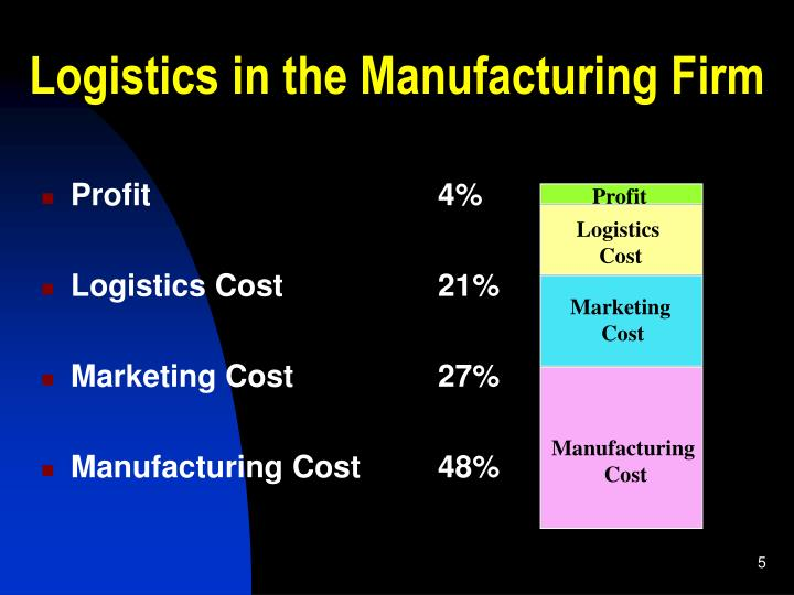 Logistics in the Manufacturing Firm