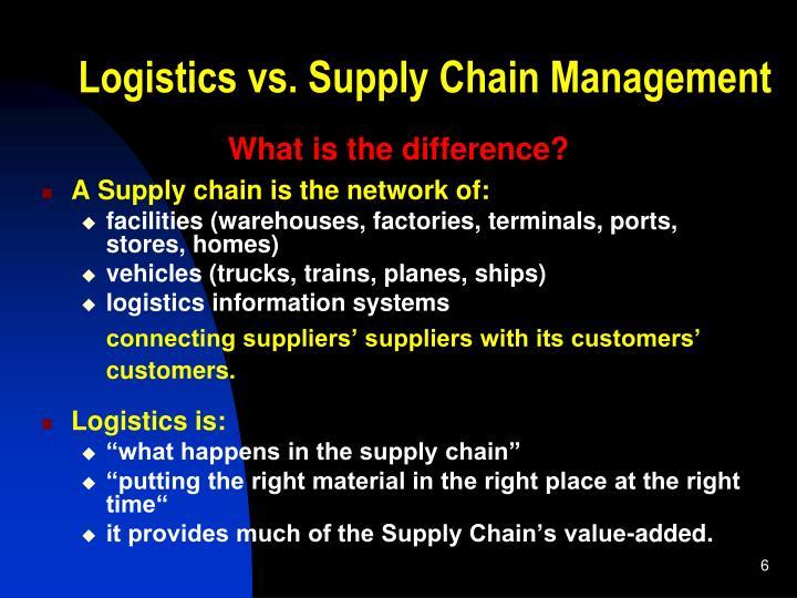 Logistics vs. Supply Chain Management