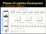 phases of logistics development4