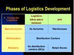phases of logistics development6