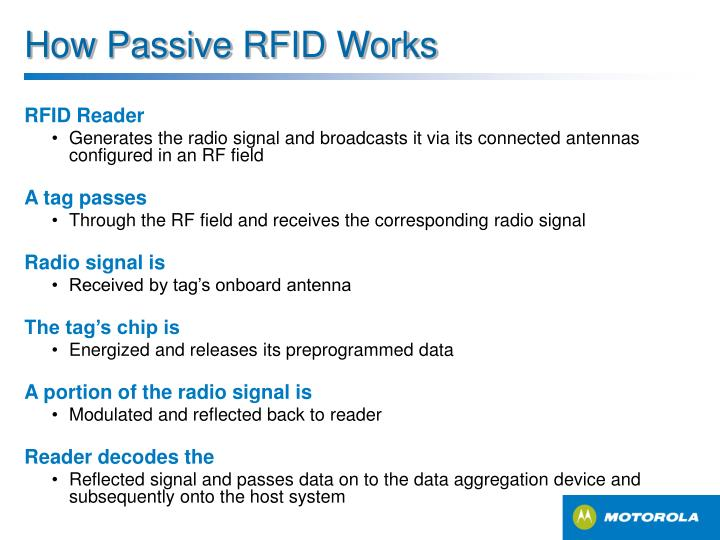 How Passive RFID Works