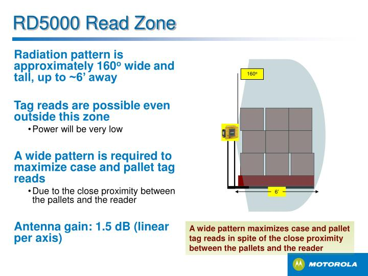 RD5000 Read Zone