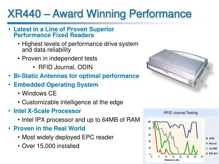 XR440 – Award Winning Performance