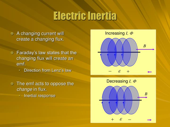A changing current will create a changing flux.
