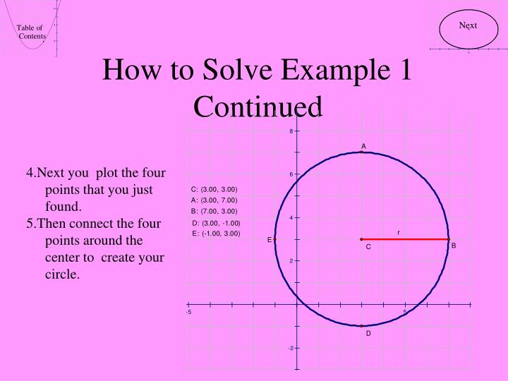 How to Solve Example 1 Continued