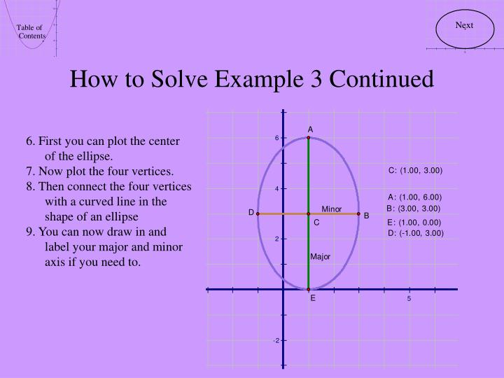 How to Solve Example 3 Continued