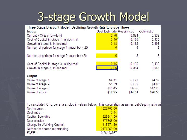 3-stage Growth Model
