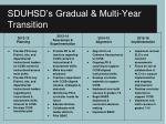 sduhsd s gradual multi year transition