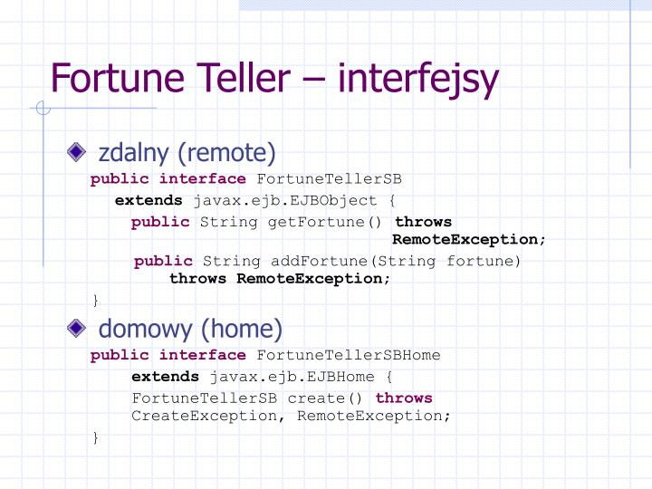 Fortune Teller – interfejsy